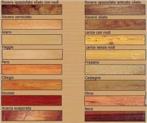diversi tipi di legno come scegliere il parquet giusto per la vostra casa i