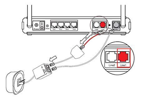 vodafone casa libera attaccare telefono al modem o al filtro yahoo answers