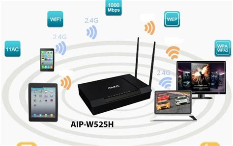Antena Mimo Panel Untuk Router 4g alfa network alfa repeater access point router aip w525h