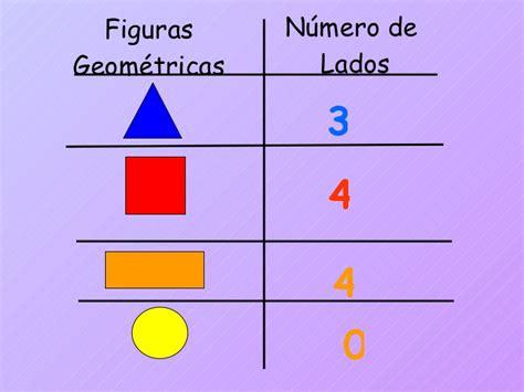 figuras geometricas lados figuras geometricas de 4 lados imagui