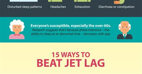 7 Tips To Overcome Jetlag by 15 Ways To Beat Jetlag Infographic Travelling