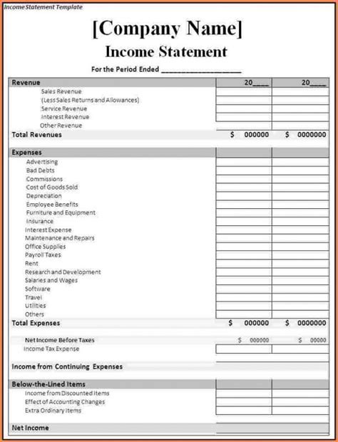 Bank Of America Bank Statement Template Shatterlion Info Bank Of America Bank Statement Template