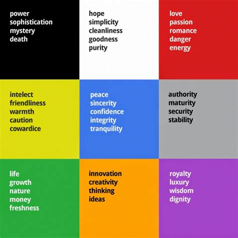meaning of colors a history of graphic design chapter 79 a history of