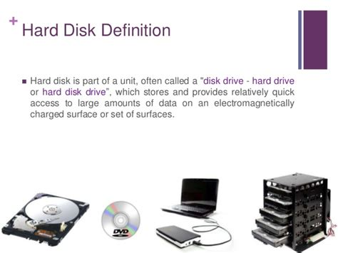 drive meaning hard disk