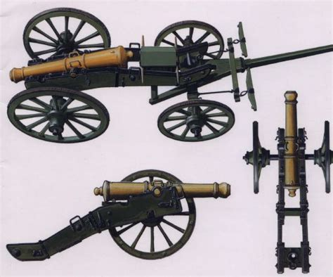 arkasia revolution heavy artillery records 1000 images about cannons and artillery on pinterest