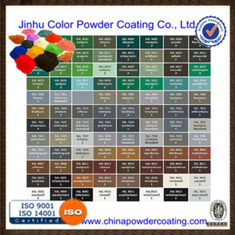 supply ral color code powder paints for industrial users buy ral color powder paints ral color