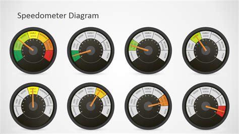 Editable Speedometer Gauge Powerpoint Shapes Slidemodel Powerpoint Dashboard Gauges