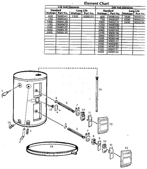 State Water Heater Parts Diagram