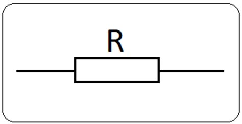 electrical symbol of resistor tutorials articles resistors resistivity color coding of resistors