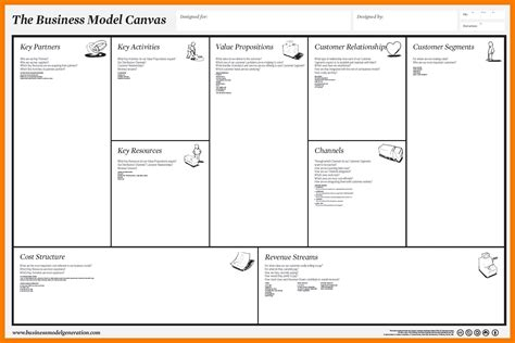 Business Model Canvas Template Word Templates Data Business Canvas Model Word Template