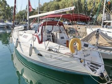 sailing greece weather forecast weather forecast sail greece yacht rentals