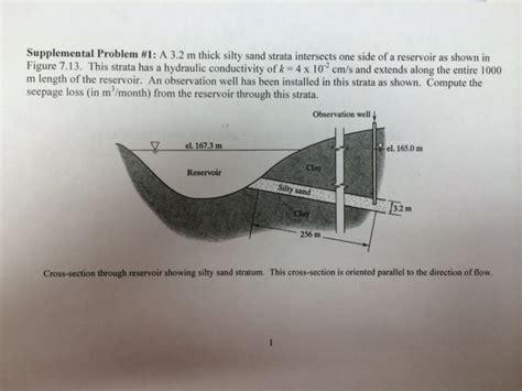 supplemental k 1 supplemental problem 1 a 3 2 m thick silty sand