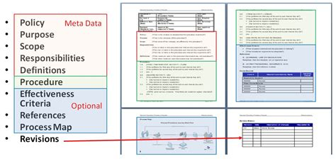 template operations manual template microsoft simple tips for