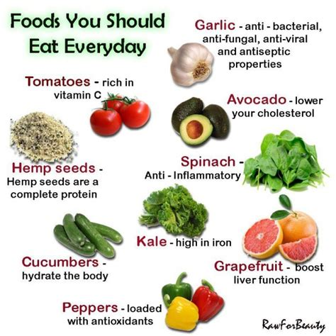 Should You Detox Daily by Foods You Should Eat Everyday Do You What Are The