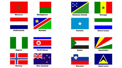 flags of the world zip world flags with names