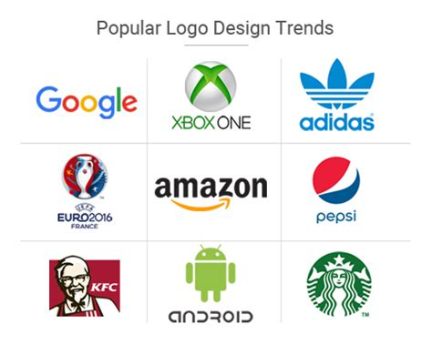 2016 design trends popular logo design trends to find greater appeal in 2016