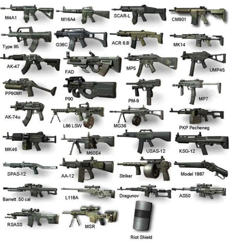tattoo camo comprar military tactical guns and ammo pinterest military