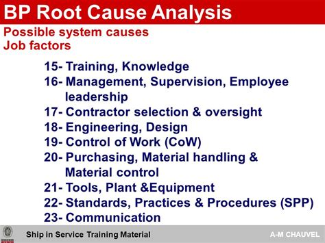 engineering design knowledge management bp root cause analysis comprehensive list of causes clc