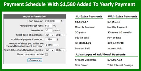 mortgage payment calculator accelerated home loan