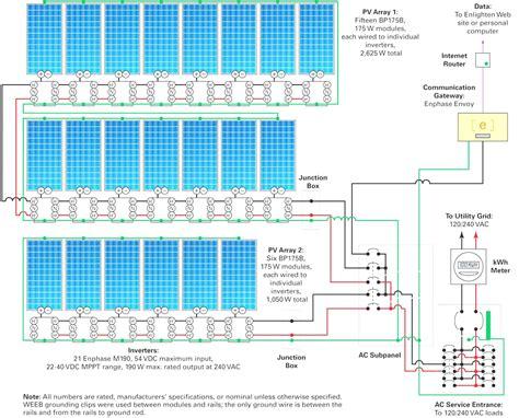solar panel setup diagram blonton adorable pv wiring