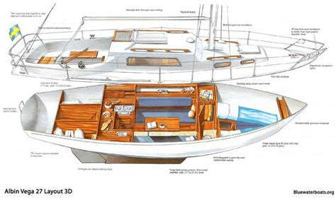 boat trailer anatomy the albin vega 27 sailboat bluewaterboats org