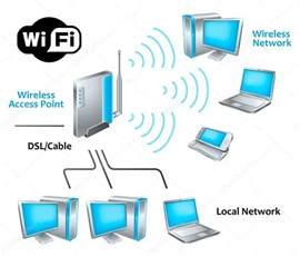 wi fi network stock vector 169 sahuad 6951381