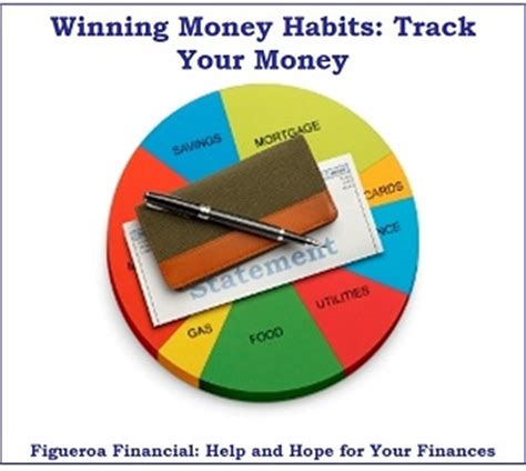 How Much Money Do You Get For Winning Wimbledon - winning money habits track your money figueroa financial