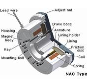 NAA / NAC Dry Spring Actuated Type Electromagnetic Brake
