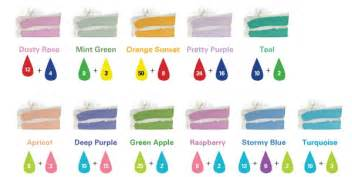 other colors food color mixing chart car interior design