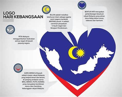 tema hari kebangsaan 2016 logo dan tema hari kebangsaan 2016 akif imtiyaz