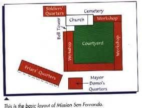 mission san luis de francia floor plan sanfernando jpg 283 215 216 boston s mission pinterest