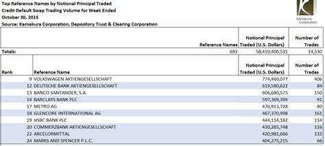 vlkpy volkswagen ag pfd sh crowdsourced stock ratings