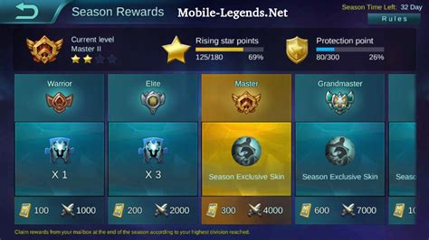 mobile legend ranking ranked rewards 2019 mobile legends