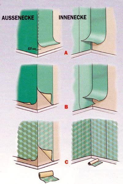 Decke Tapezieren Anleitung by Hochwertige Baustoffe Tapezieren Ecken