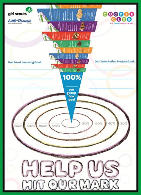 208 Best Images About Girl Scout Cookies On Pinterest Goal Chart Ideas
