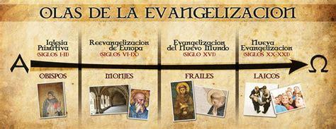 libro la evangelizacion como compartir los curas excluidos de la nueva evangelizaci 243 n rel