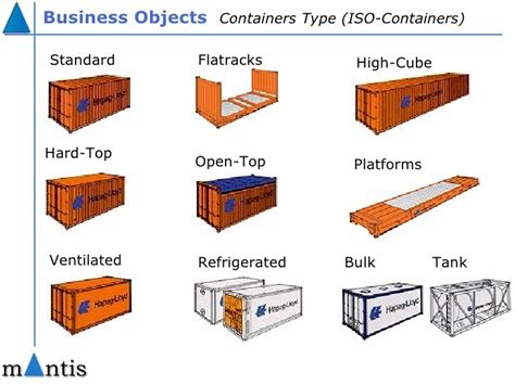Container Homes Floor Plans intermodal containers terminal vision