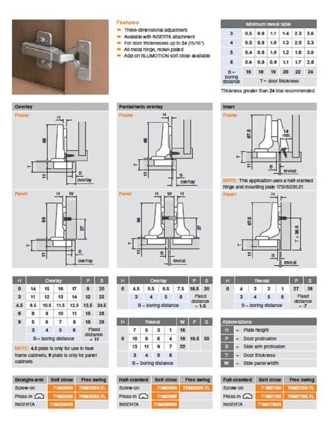 100 Floors Annex Level 67 - blum 110 hinges warranty blum 71t degree overlay