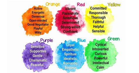 tattoo describes my personality quiz quiz what is your true personality color find out and