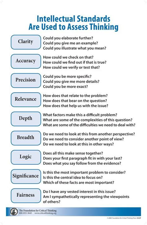 Simple High Thinking Essay by 367 Best Images About Higher Order Thinking Questioning And Metacognition On