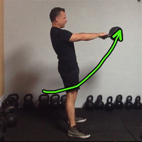 Understanding The Path Of The Kettlebell Swing Clean