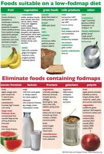 1000 images about colitis on pinterest the gap natural remedies and health
