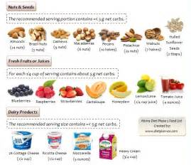 search results for atkins diet phase 1 calendar 2015