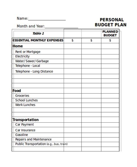 how to make a home budget plan budget template uk