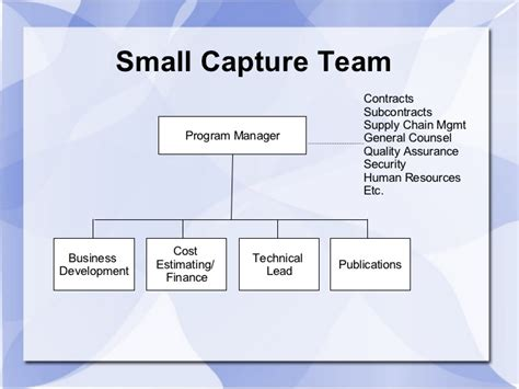 Capture Manager by Capture Management Overview