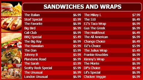 sandwich shop menu template essential marketing techniques for successful digital signage