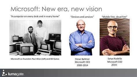 A Computer On Every Desk Azure Seminar Mai 2014 01 Hvorfor Er Azure Riktig For Din Bedrift