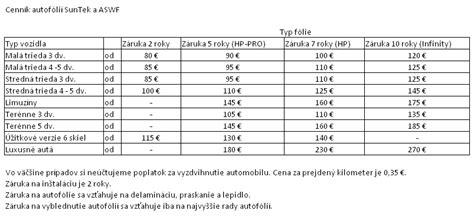 Folie Na Auto Zlate Moravce by S 250 Bory Na Stiahnutie