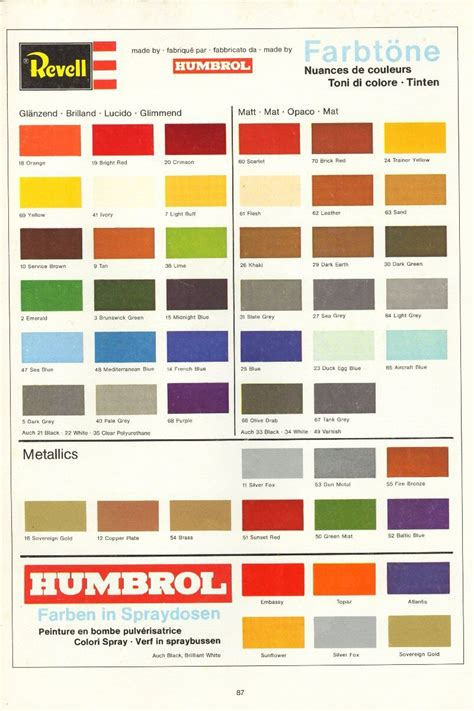 revell color chart revell model paint conversion chart image collections chart ratelco