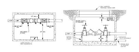 sprinkler system backflow preventer diagram backflow preventers adena certified inspections
